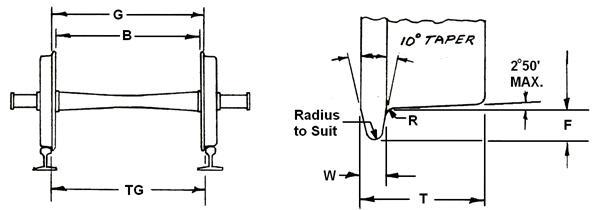 IBLS Wheel Standards